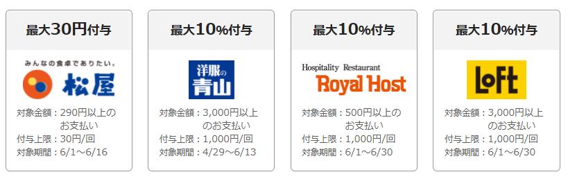 かつぴろ 株主優待 優待 投資 NISA ポイ活 paypay ペイペイ キャンペーン クーポン 6月