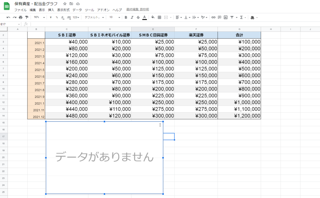 Google スプレッドシート 使い方 作り方 作成 編集 コピー スマホ