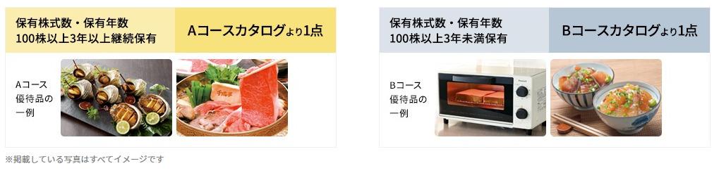 株主優待 オリックス カタログ オオサンショウウオ 投資 NISA ポイ活